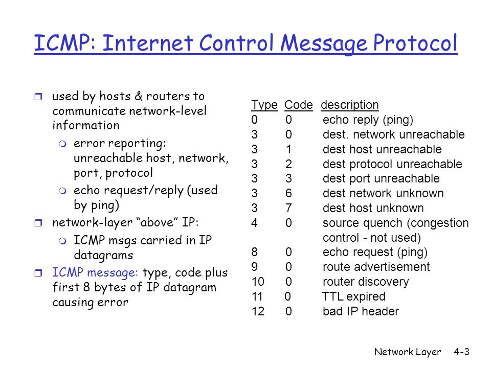 Network Layer4-3 ICMP: Internet Control Message Protocol r used by hosts & routers to communicate network-level information m error reporting: unreachable host, network, port, protocol m echo request/reply (used by ping) r network-layer above IP: m ICMP msgs carried in IP datagrams r ICMP message: type, code plus first 8 bytes of IP datagram causing error Type Code description 0 0 echo reply (ping) 3 0 dest.
