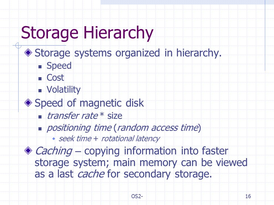 OS2-16 Storage Hierarchy Storage systems organized in hierarchy.