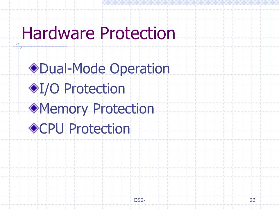 OS2-22 Hardware Protection Dual-Mode Operation I/O Protection Memory Protection CPU Protection