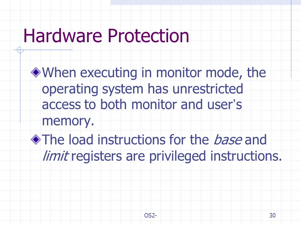 OS2-30 Hardware Protection When executing in monitor mode, the operating system has unrestricted access to both monitor and user ' s memory.