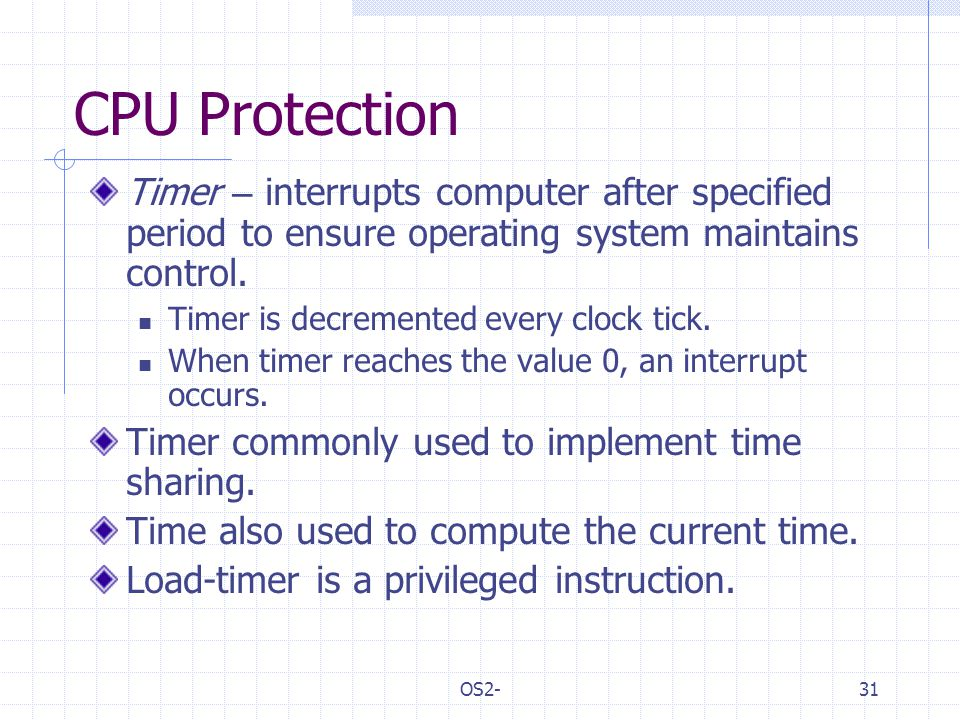 OS2-31 CPU Protection Timer – interrupts computer after specified period to ensure operating system maintains control.