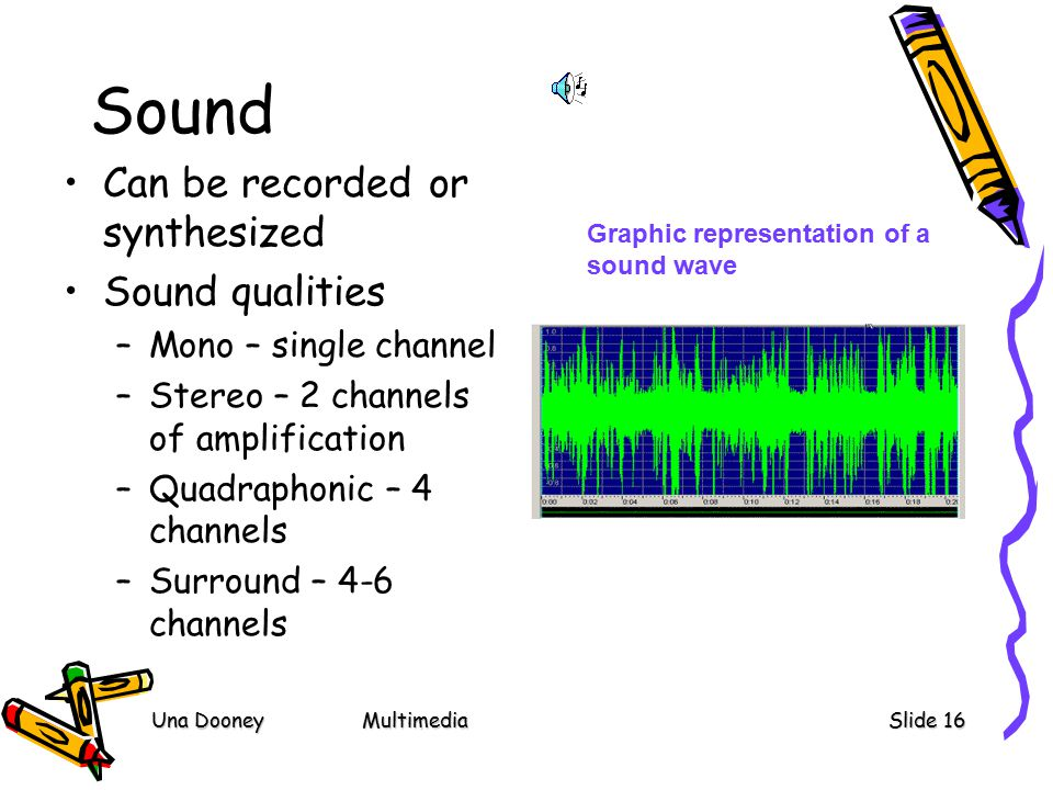 Una DooneyMultimediaSlide 16 Sound Can be recorded or synthesized Sound qualities –Mono – single channel –Stereo – 2 channels of amplification –Quadraphonic – 4 channels –Surround – 4-6 channels Graphic representation of a sound wave