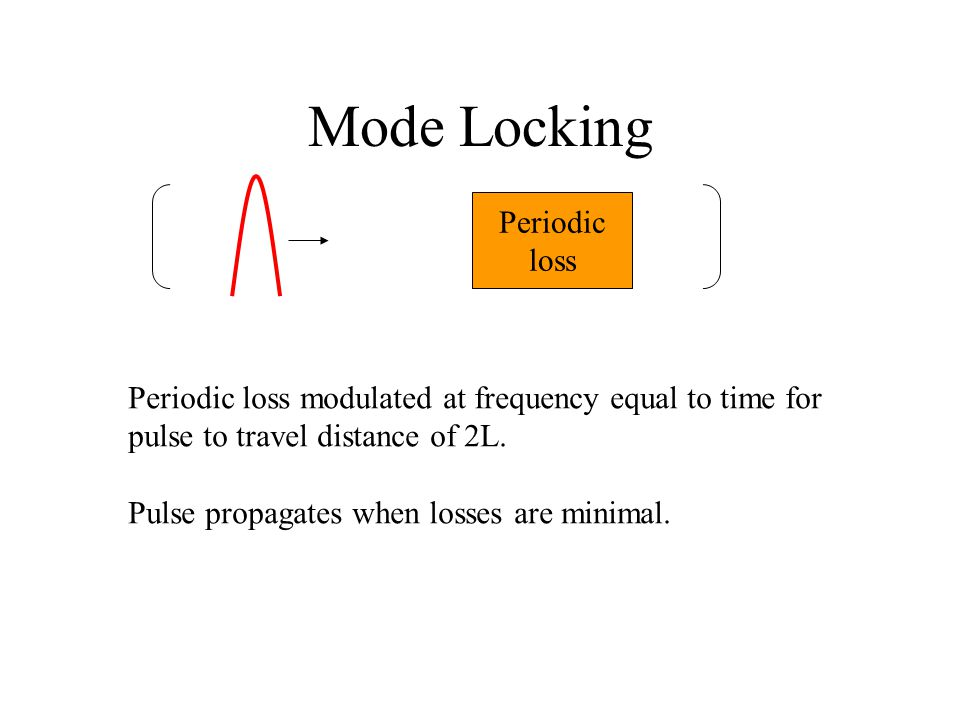 Mode Locking Periodic loss Periodic loss modulated at frequency equal to time for pulse to travel distance of 2L.