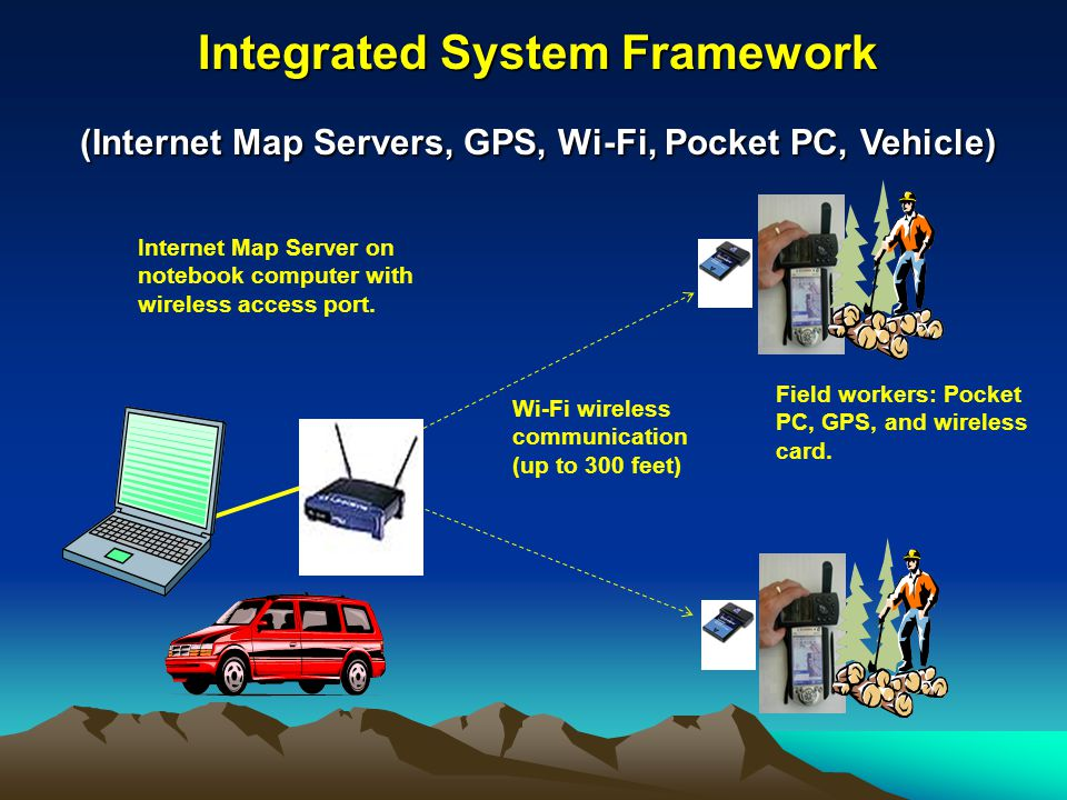 Integrated Mobile GIS and Wireless Internet Map Servers for
