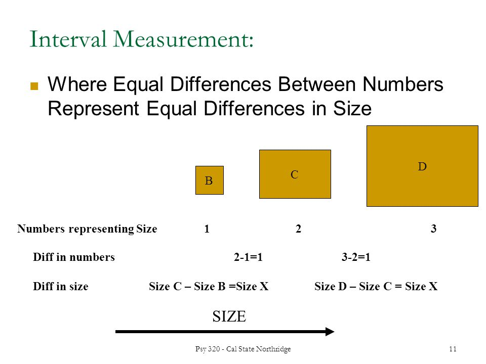 Interval Measurement: Where Equal Differences Between Numbers Represent Equal Differences in Size B C D SIZE 123 Diff in numbers 2-1=1 3-2=1 Diff in size Size C – Size B =Size X Size D – Size C = Size X Numbers representing Size 11 Psy Cal State Northridge
