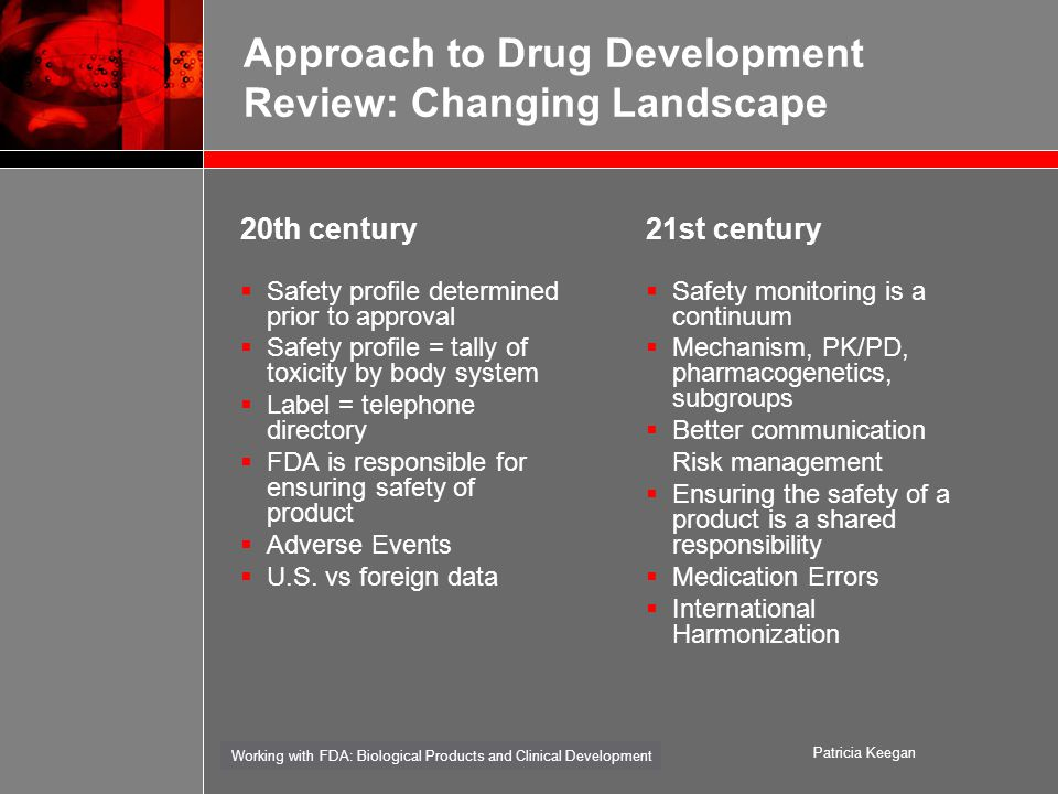 Working with FDA: Biological Products and Clinical Development Patricia Keegan Approach to Drug Development Review: Changing Landscape 20th century  Safety profile determined prior to approval  Safety profile = tally of toxicity by body system  Label = telephone directory  FDA is responsible for ensuring safety of product  Adverse Events  U.S.