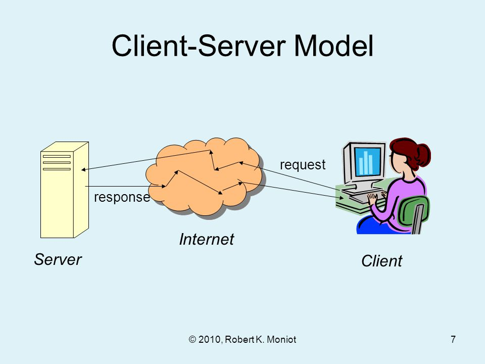 © 2010, Robert K. Moniot Client-Server Model Internet request response Server Client 7