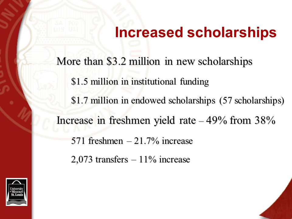 Increased scholarships More than $3.2 million in new scholarships $1.5 million in institutional funding $1.7 million in endowed scholarships (57 scholarships) Increase in freshmen yield rate – 49% from 38% 571 freshmen – 21.7% increase 2,073 transfers – 11% increase