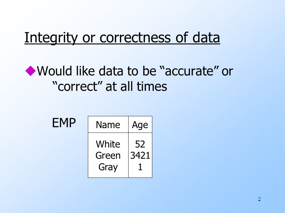 2 Integrity or correctness of data uWould like data to be accurate or correct at all times EMP Name White Green Gray Age