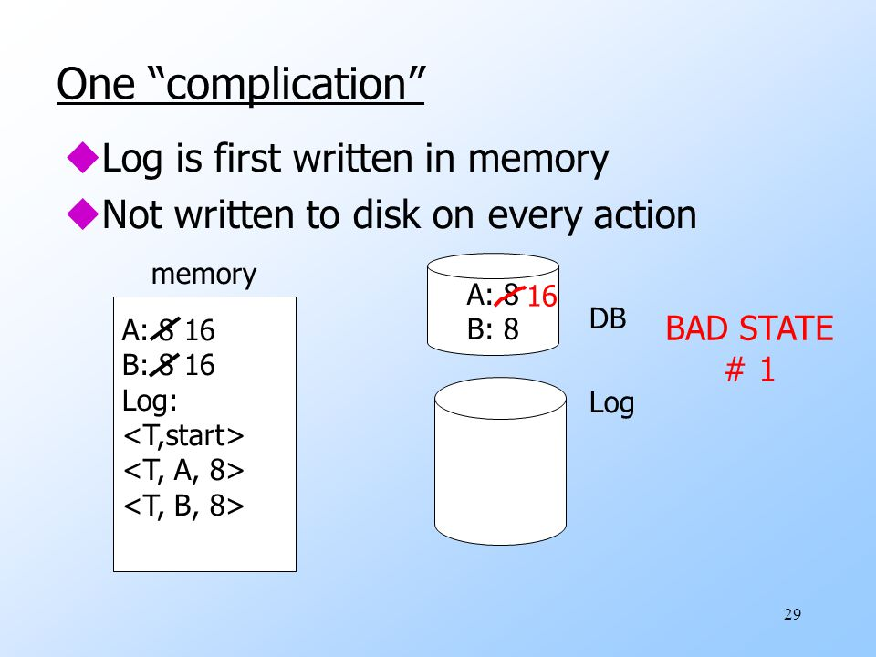 29 One complication uLog is first written in memory uNot written to disk on every action memory DB Log A: 8 16 B: 8 16 Log: A: 8 B: 8 16 BAD STATE # 1