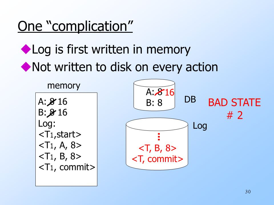 30 One complication uLog is first written in memory uNot written to disk on every action memory DB Log A: 8 16 B: 8 16 Log: A: 8 B: 8 16 BAD STATE # 2...