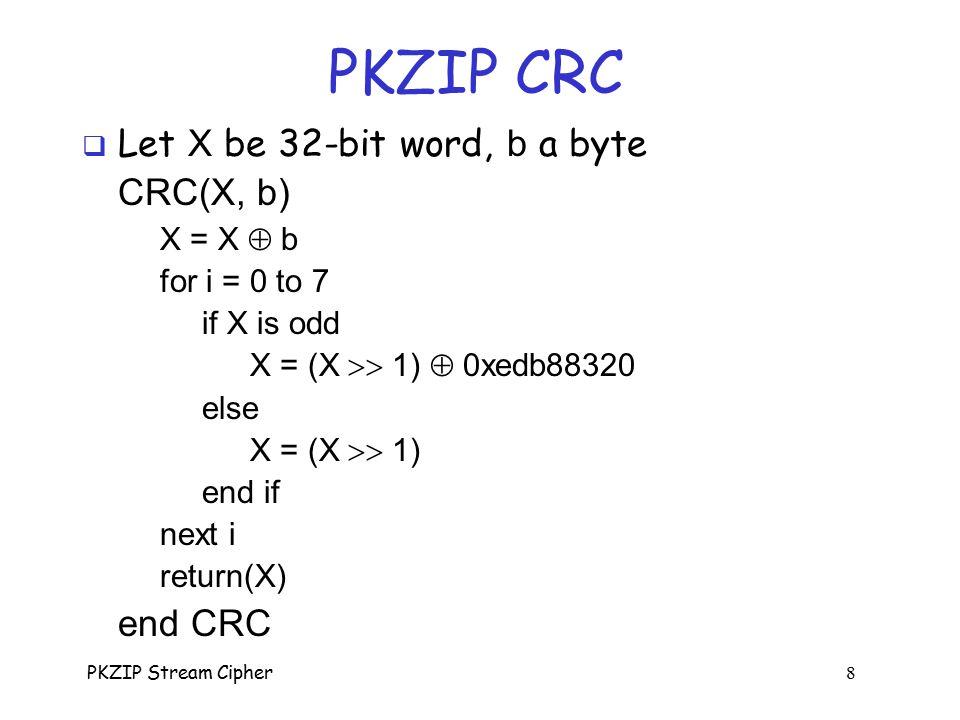 Pkzip Download