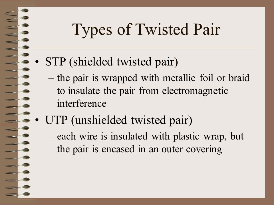 Types of Twisted Pair STP (shielded twisted pair) –the pair is wrapped with metallic foil or braid to insulate the pair from electromagnetic interference UTP (unshielded twisted pair) –each wire is insulated with plastic wrap, but the pair is encased in an outer covering