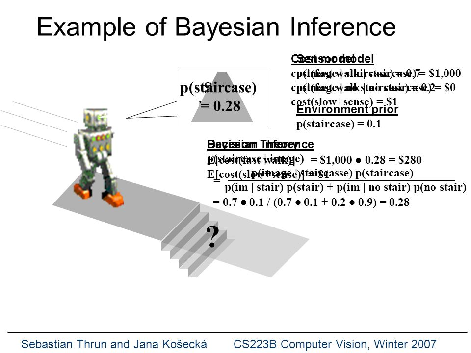 Sebastian Thrun and Jana Košecká CS223B Computer Vision, Winter 2007 Overview n The Tracking Problem n Bayes Filters n Particle Filters n Kalman Filters n Using Kalman Filters