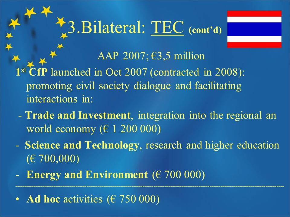 3.Bilateral: TEC (cont'd) AAP 2007; €3,5 million 1 st CfP launched in Oct 2007 (contracted in 2008): promoting civil society dialogue and facilitating interactions in: - Trade and Investment, integration into the regional an world economy (€ ) - Science and Technology, research and higher education (€ 700,000) -Energy and Environment (€ ) Ad hoc activities (€ )