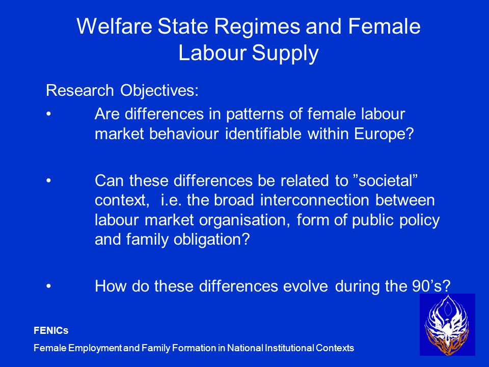 FENICs Female Employment and Family Formation in National Institutional Contexts Welfare State Regimes and Female Labour Supply Research Objectives: Are differences in patterns of female labour market behaviour identifiable within Europe.