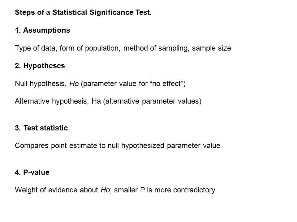 Steps of a Statistical Significance Test. 1.