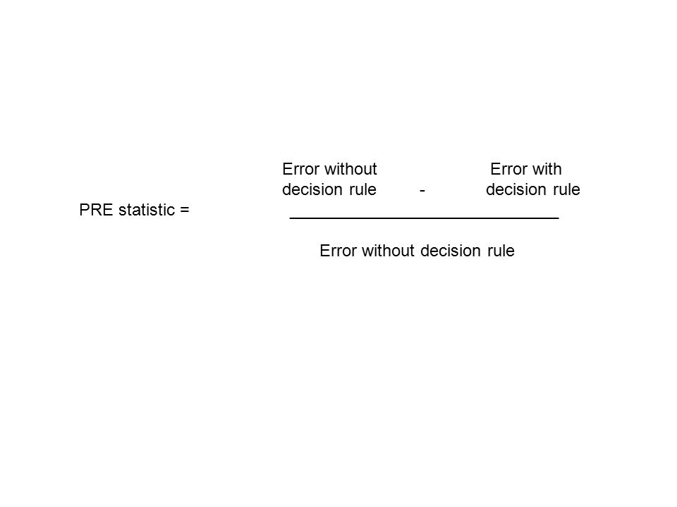 Error without Error with decision rule - decision rule PRE statistic = _____________________________ Error without decision rule
