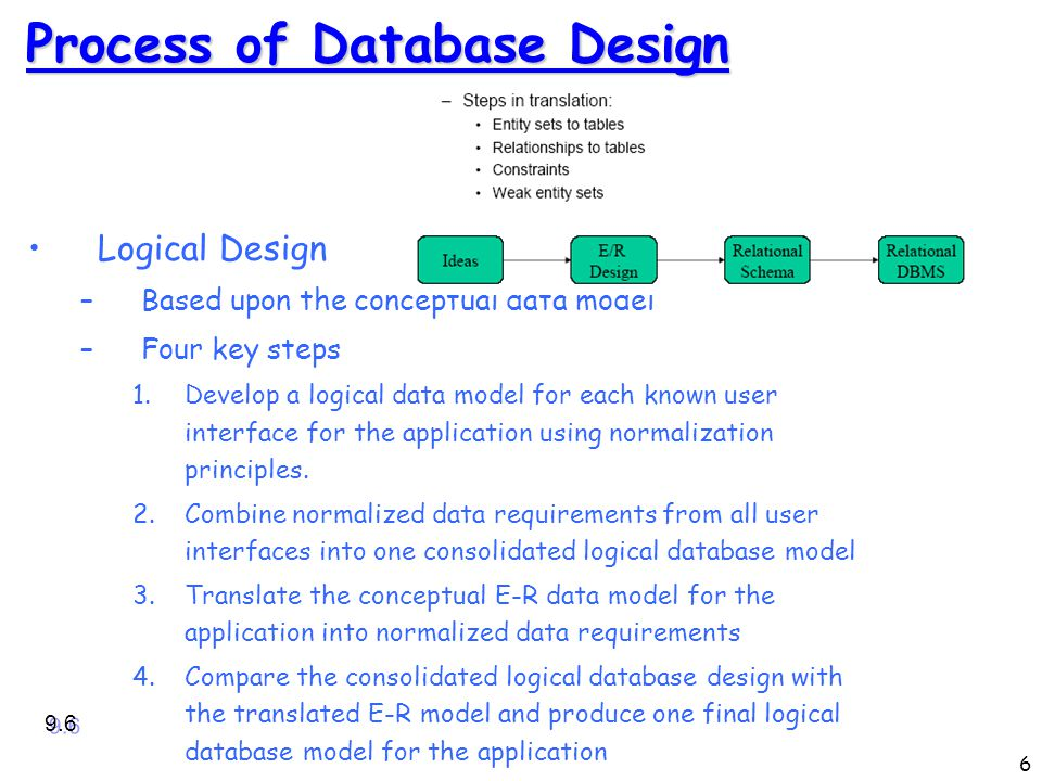 the logical database There's debate surrounding the term logical data warehouse some argue that it is a new concept, while others argue that all well-designed data warehouses are logical and so the term is meaningless.