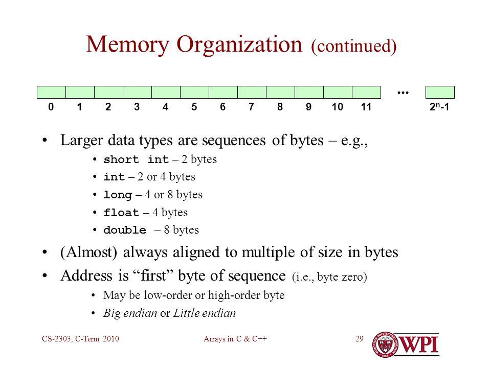 Arrays in C & C++CS-2303, C-Term Arrays in C & C++