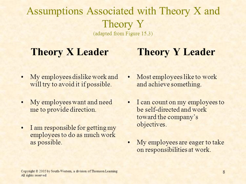 Copyright © 2005 by South-Western, a division of Thomson Learning All rights reserved 8 Assumptions Associated with Theory X and Theory Y (adapted from Figure 15.3) Theory X Leader My employees dislike work and will try to avoid it if possible.