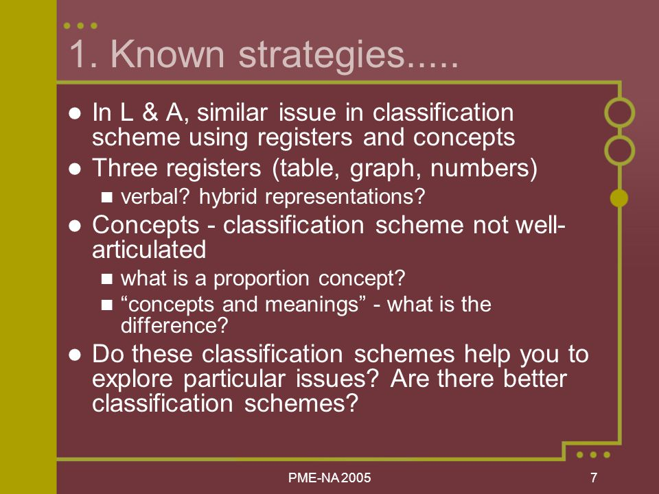 PME-NA Known strategies.....