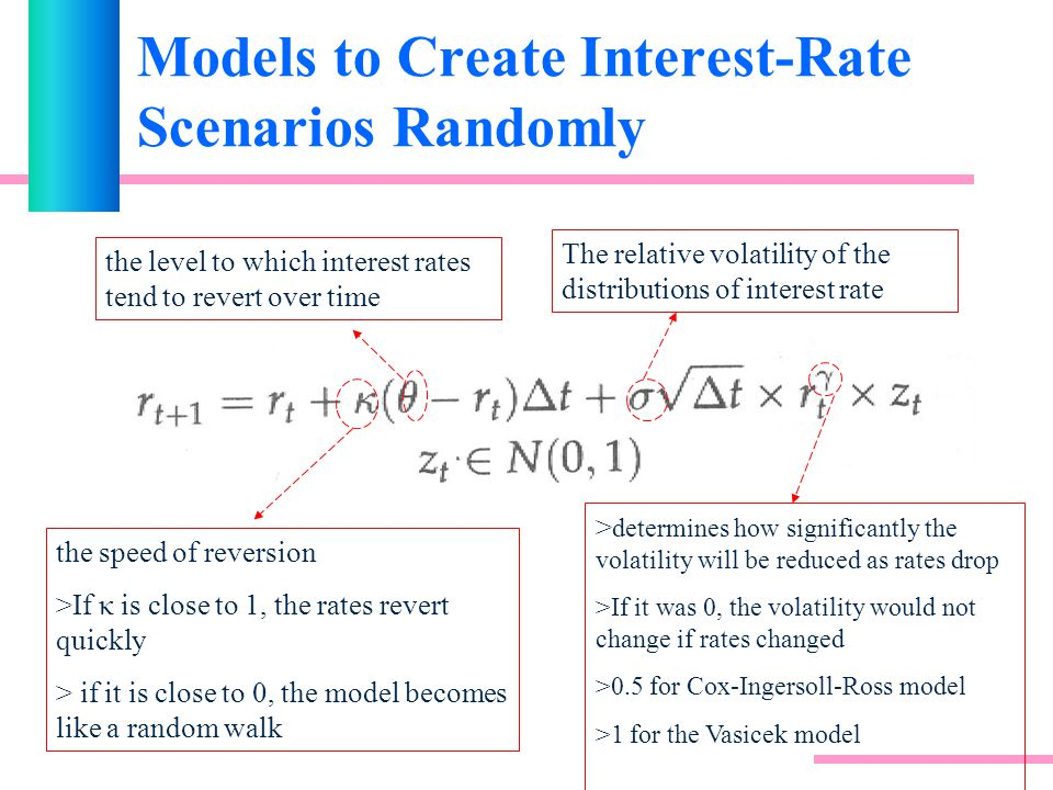 Models to Create Interest-Rate Scenarios Randomly the speed of reversion >If κ is close to 1, the rates revert quickly > if it is close to 0, the model becomes like a random walk the level to which interest rates tend to revert over time The relative volatility of the distributions of interest rate > determines how significantly the volatility will be reduced as rates drop >If it was 0, the volatility would not change if rates changed >0.5 for Cox-Ingersoll-Ross model >1 for the Vasicek model