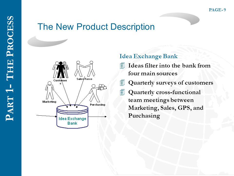 PAGE- 9 The New Product Description P ART 1 - T HE P ROCESS Idea Exchange Bank 4Ideas filter into the bank from four main sources 4Quarterly surveys of customers 4Quarterly cross-functional team meetings between Marketing, Sales, GPS, and Purchasing