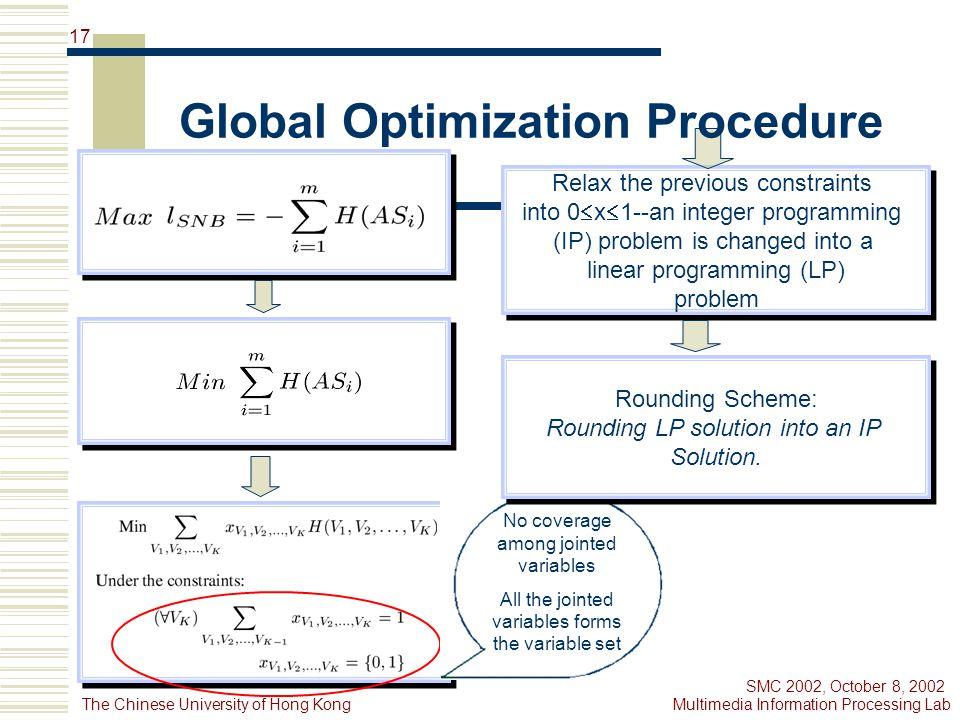 Learning Maximum Likelihood Bounded Semi-Naïve Bayesian