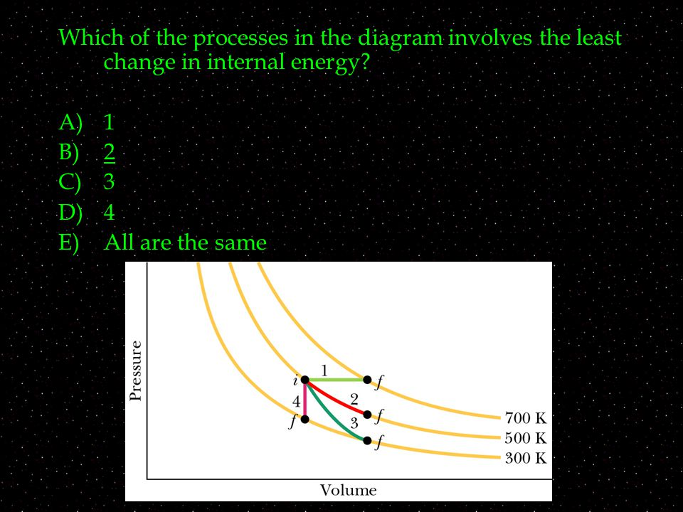 Which of the processes in the diagram involves the least change in internal energy.