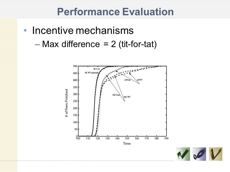 Performance Evaluation Incentive mechanisms –Max difference = 2 (tit-for-tat)