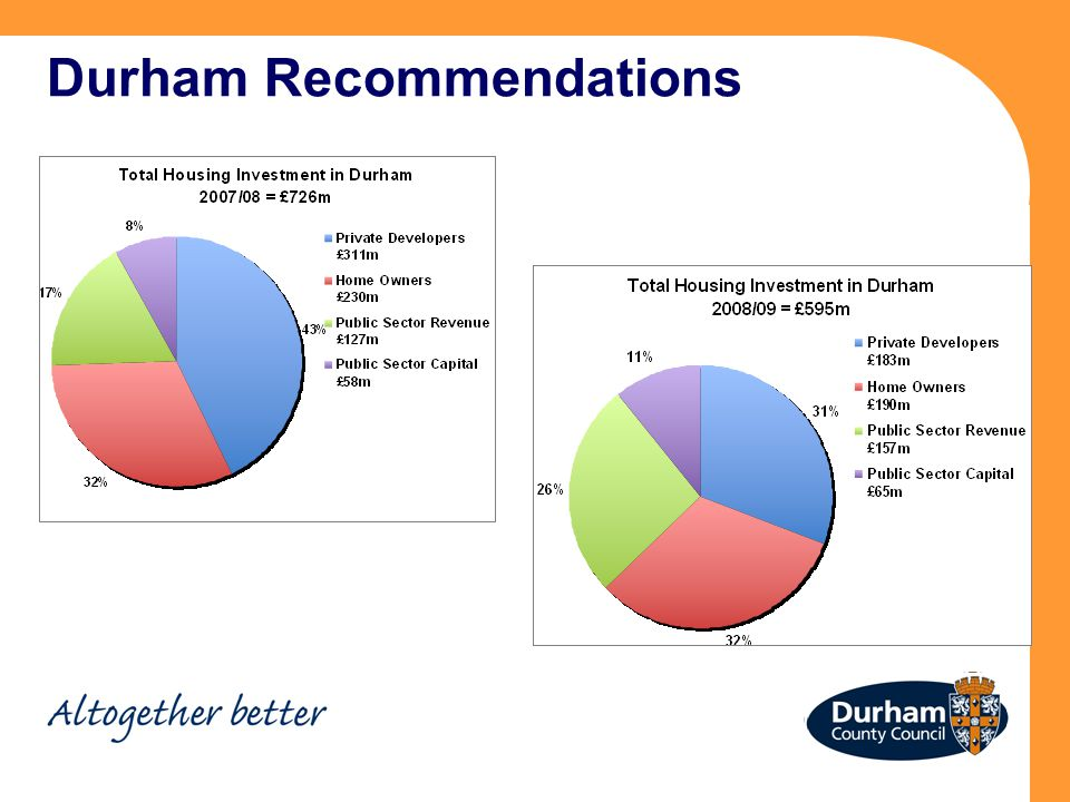 Making the most of Durham Total Place Glyn Hall Head of