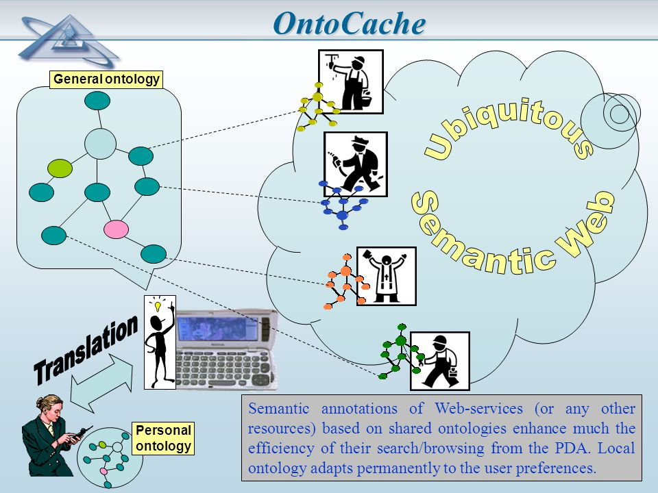 OntoCache General ontology Semantic annotations of Web-services (or any other resources) based on shared ontologies enhance much the efficiency of their search/browsing from the PDA.