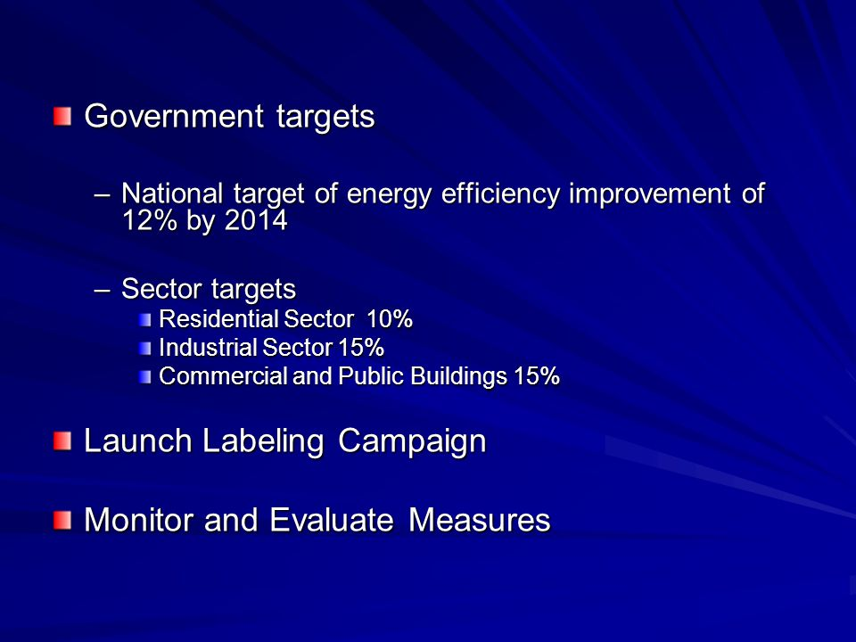 Government targets –National target of energy efficiency improvement of 12% by 2014 –Sector targets Residential Sector 10% Industrial Sector 15% Commercial and Public Buildings 15% Launch Labeling Campaign Monitor and Evaluate Measures