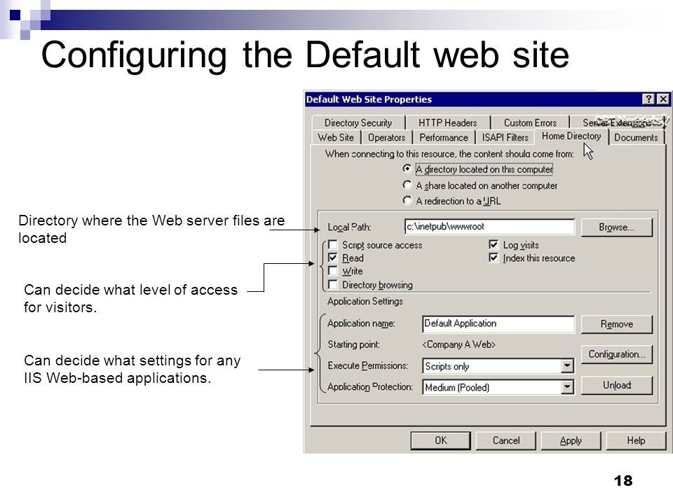 18 Configuring the Default web site Can decide what level of access for visitors.