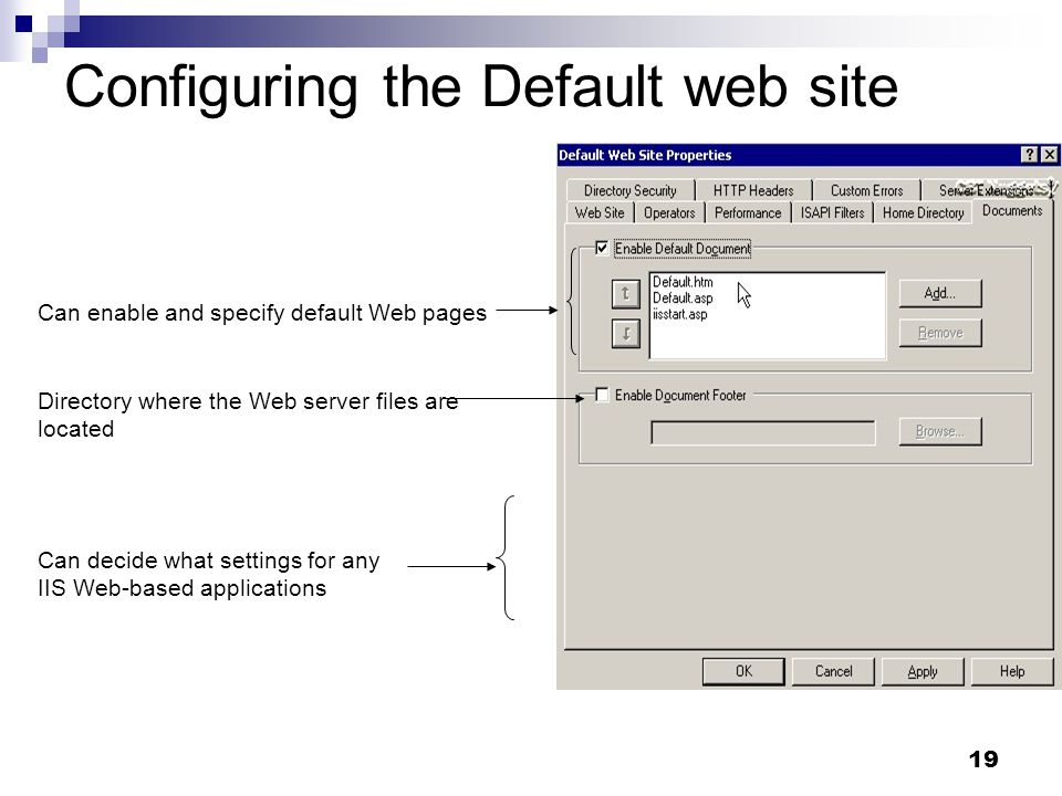 19 Configuring the Default web site Can enable and specify default Web pages Directory where the Web server files are located Can decide what settings for any IIS Web-based applications
