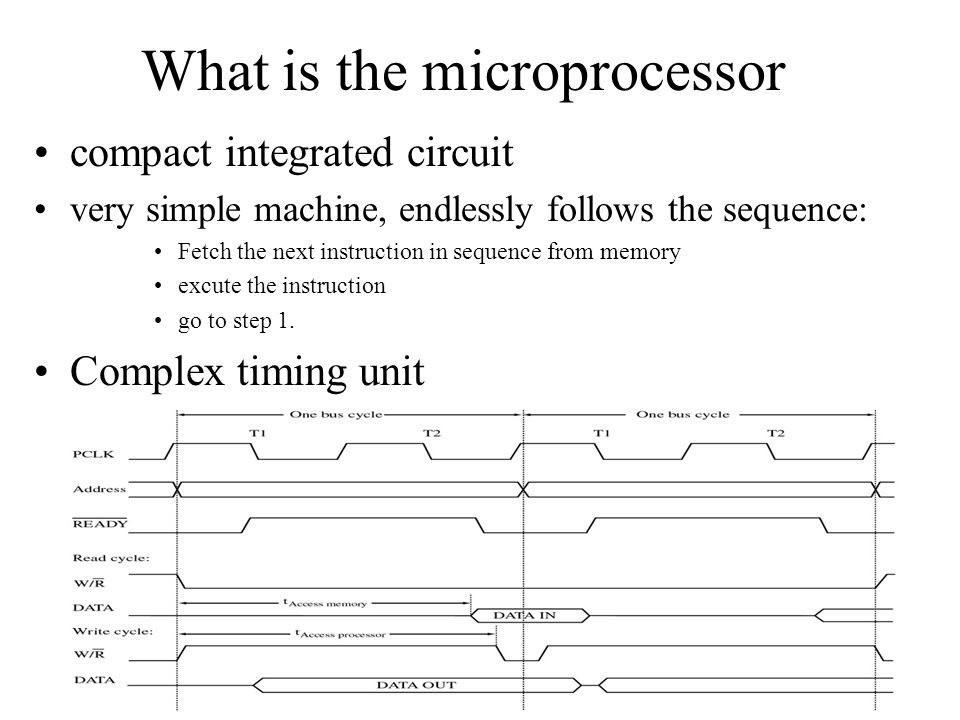 What is the microprocessor compact integrated circuit very simple machine, endlessly follows the sequence: Fetch the next instruction in sequence from memory excute the instruction go to step 1.