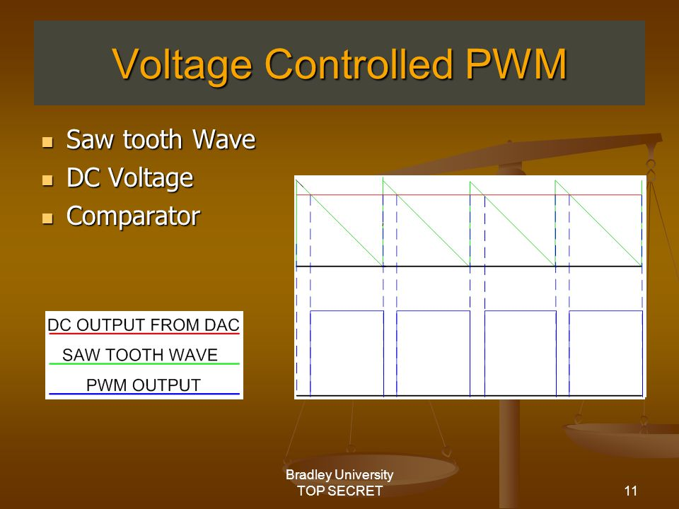 11 Bradley University TOP SECRET Voltage Controlled PWM Saw tooth Wave Saw tooth Wave DC Voltage DC Voltage Comparator Comparator