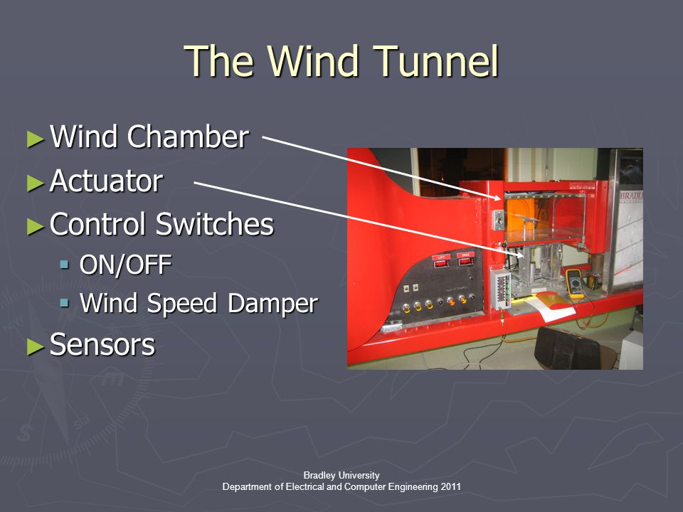 Bradley University Department of Electrical and Computer Engineering 2011 The Wind Tunnel ► Wind Chamber ► Actuator ► Control Switches  ON/OFF  Wind Speed Damper ► Sensors