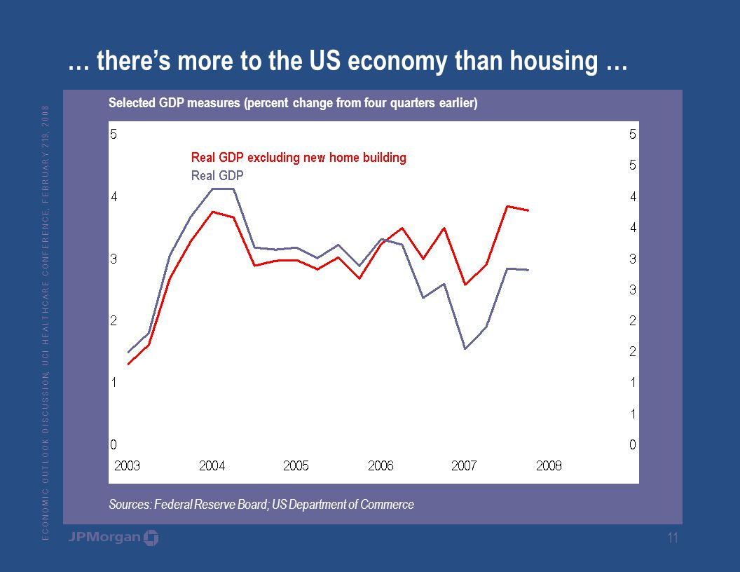 E C O N O M I C O U T L O O K D I S C U S S I O N, U C I H E A L T H C A R E C O N F E R E N C E, F E B R U A R Y 2 19, … there's more to the US economy than housing … Selected GDP measures (percent change from four quarters earlier) Sources: Federal Reserve Board; US Department of Commerce