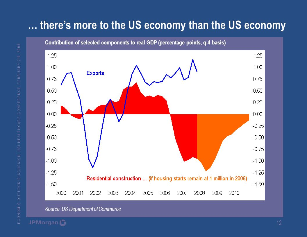 E C O N O M I C O U T L O O K D I S C U S S I O N, U C I H E A L T H C A R E C O N F E R E N C E, F E B R U A R Y 2 19, … there's more to the US economy than the US economy Contribution of selected components to real GDP (percentage points, q-4 basis) Source: US Department of Commerce