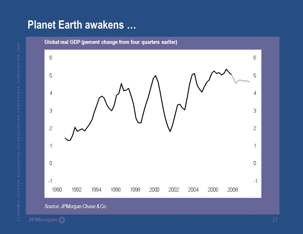 E C O N O M I C O U T L O O K D I S C U S S I O N, U C I H E A L T H C A R E C O N F E R E N C E, F E B R U A R Y 2 19, Planet Earth awakens … Global real GDP (percent change from four quarters earlier) Source: JPMorgan Chase & Co.