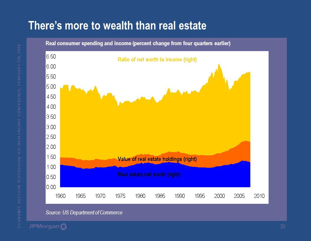 E C O N O M I C O U T L O O K D I S C U S S I O N, U C I H E A L T H C A R E C O N F E R E N C E, F E B R U A R Y 2 19, There's more to wealth than real estate Real consumer spending and income (percent change from four quarters earlier) Source: US Department of Commerce