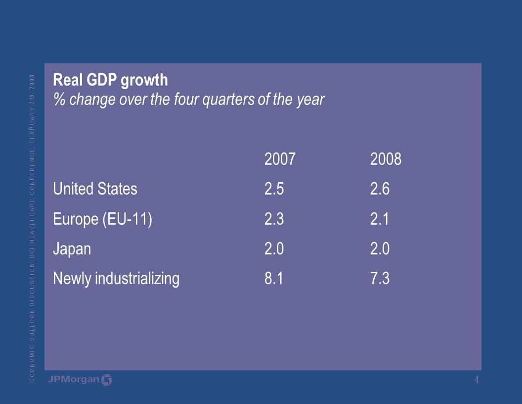 E C O N O M I C O U T L O O K D I S C U S S I O N, U C I H E A L T H C A R E C O N F E R E N C E, F E B R U A R Y 2 19, Real GDP growth % change over the four quarters of the year United States Europe (EU-11) Japan Newly industrializing8.17.3
