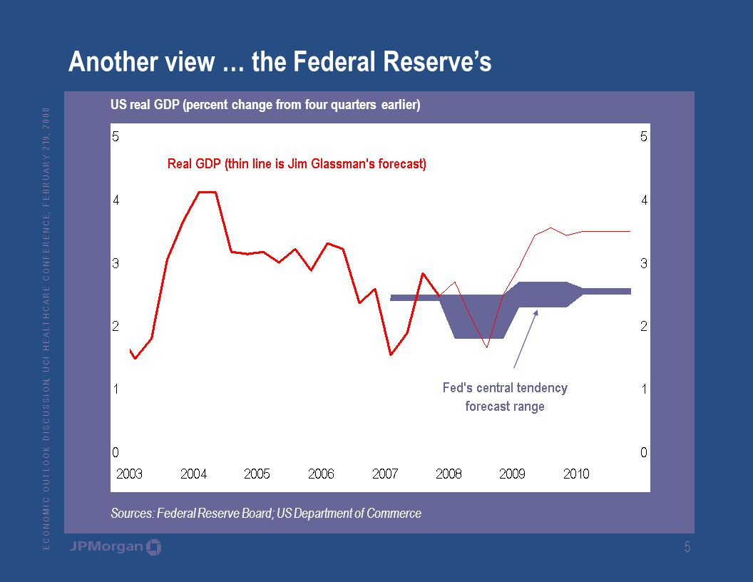 E C O N O M I C O U T L O O K D I S C U S S I O N, U C I H E A L T H C A R E C O N F E R E N C E, F E B R U A R Y 2 19, Another view … the Federal Reserve's US real GDP (percent change from four quarters earlier) Sources: Federal Reserve Board; US Department of Commerce