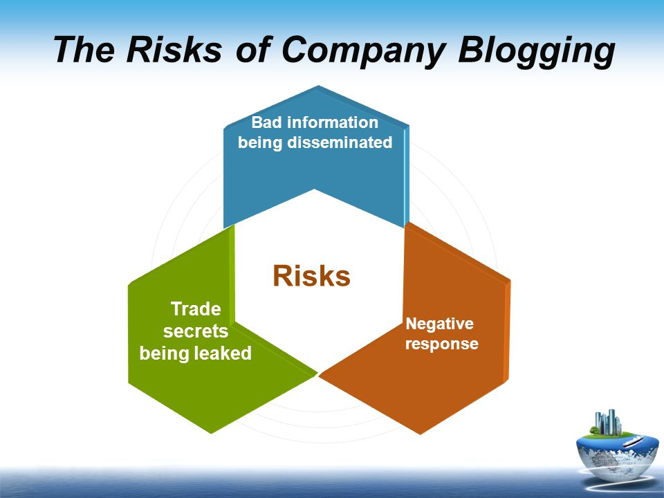 The Risks of Company Blogging Risks Bad information being disseminated Trade secrets being leaked Negative response