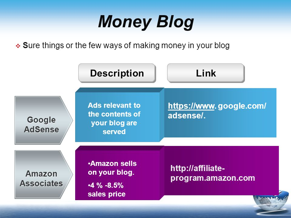 Money Blog Amazon sells on your blog.