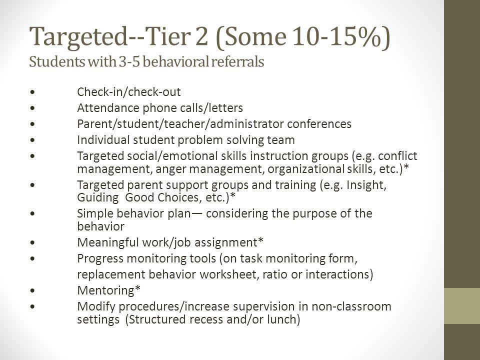teacher letter to parents about behavior problems