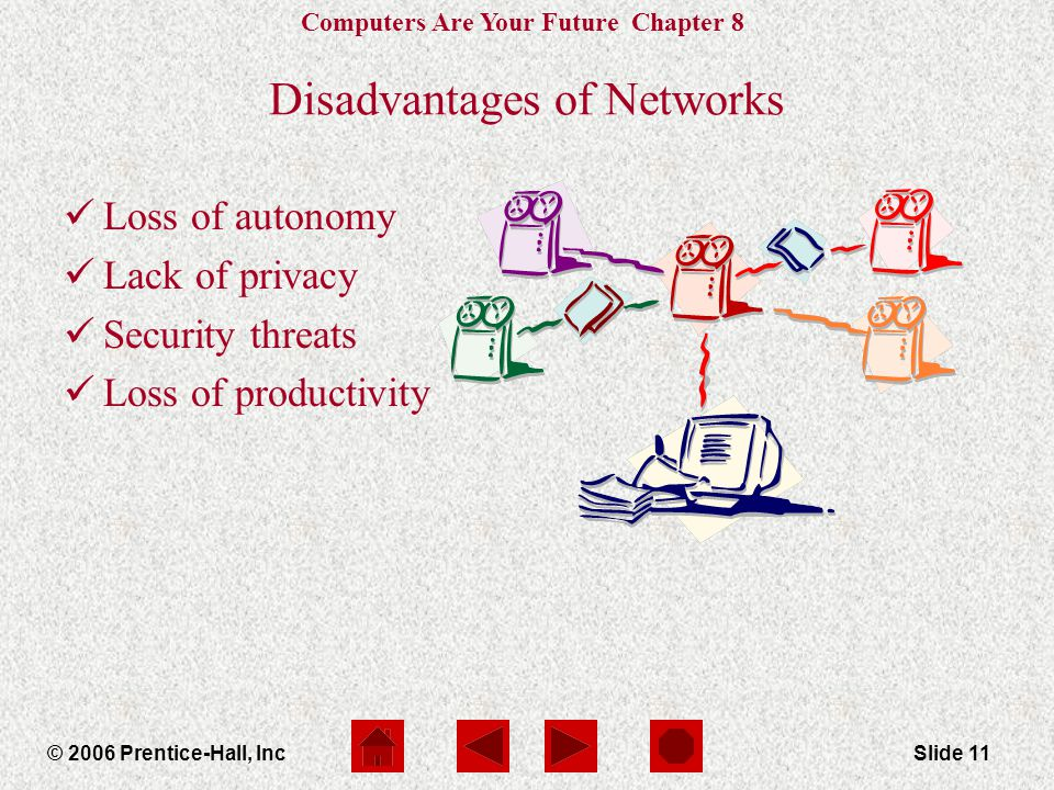 Computers Are Your Future Chapter 8 © 2006 Prentice-Hall, IncSlide 11 Disadvantages of Networks Loss of autonomy Lack of privacy Security threats Loss of productivity