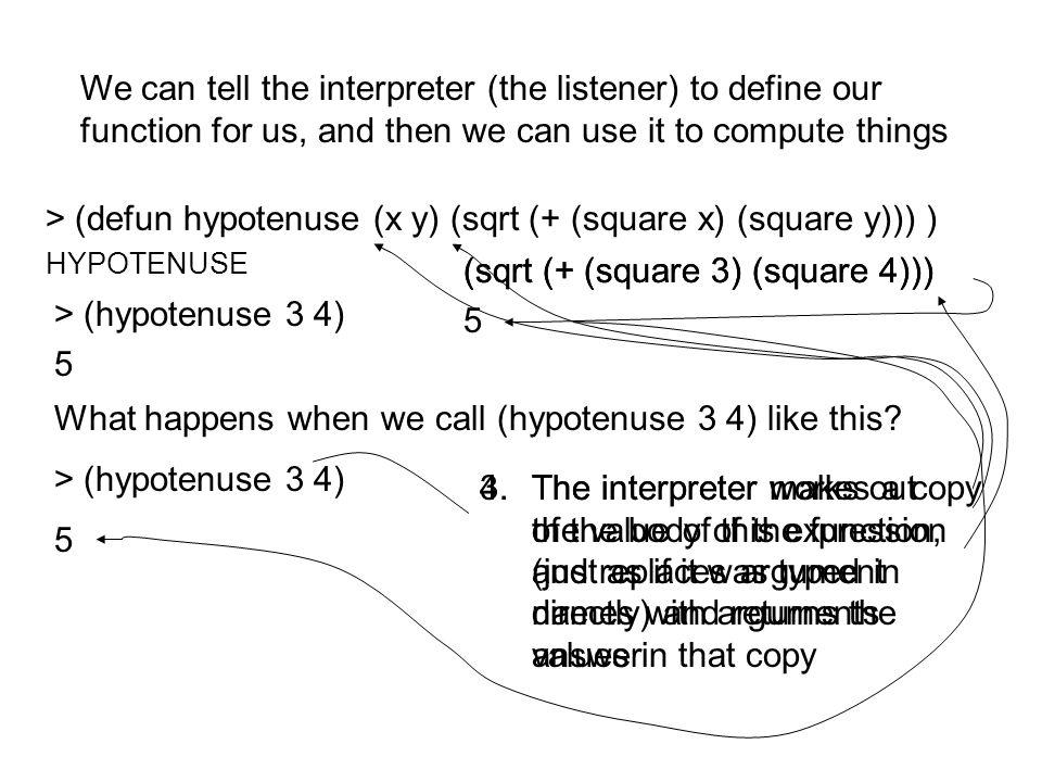 Defining functions in lisp In lisp, all programming is in terms of ...